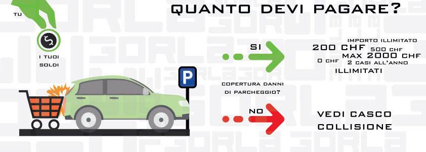 parcheggio-costi