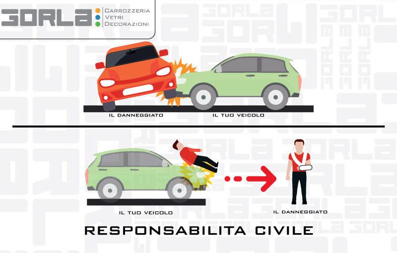 responsabilita-civile